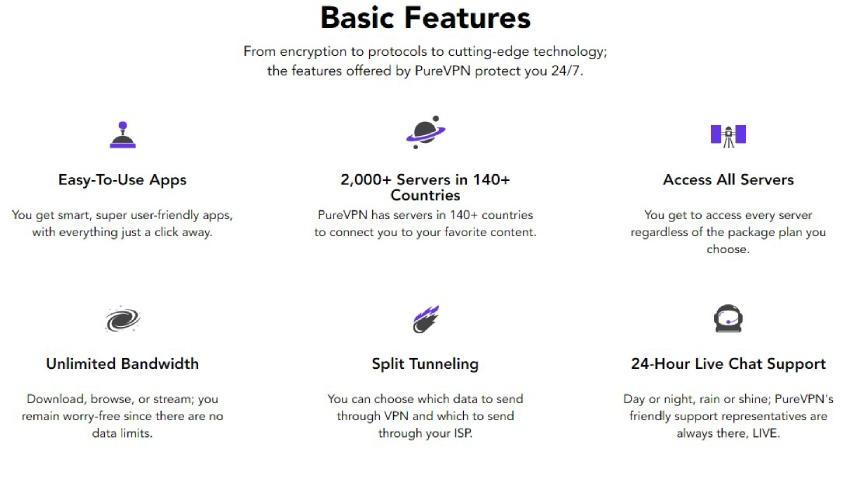 PureVPN features